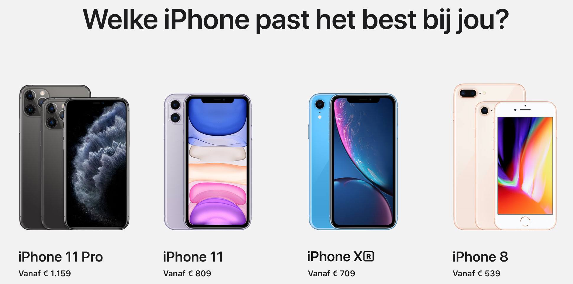 Apple lineup 2020
