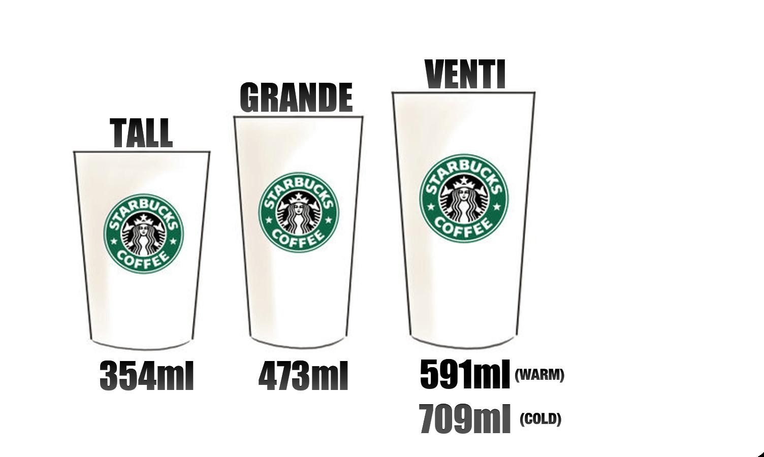 Tall_grande_venti2